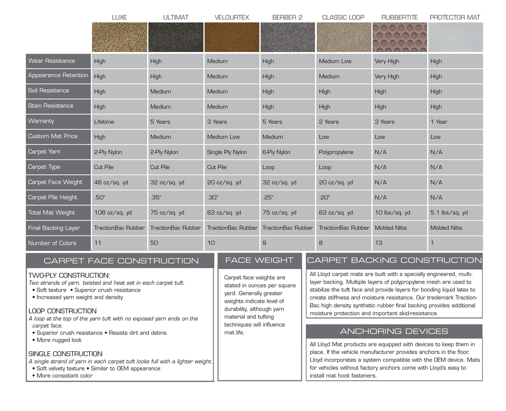 Product-Comparison-Chart-web-site